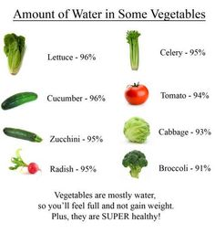 Just as you clean the outside of your body regularly, give the same attention to cleansing the inside. Fresh plant-based foods, such as the vegetables noted here, are rich in water content and full of nutritious vitamins, fiber, and minerals (which is why they should be the focus of what you are eating daily). #healthyliving #passiton