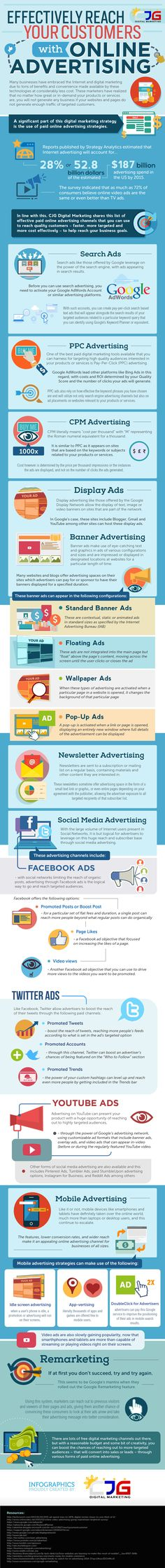 Effectively Reach Your Customers with Online Advertising [Infographic]   via @borntobesocial