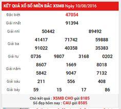 Cập nhật nhanh và chính xác kết quả XSMB hôm nay ngày 11/08/2016 tại: http://xoso.wap.vn/xsmb-ket-qua-xo-so-mien-bac-xstd.html