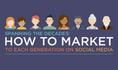 How to Market to Each Generation on Social Media [Infographic]   Social Media Today