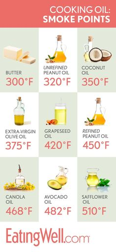 How to buy the healthiest oils and when to cook with them.