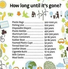 Just a few sobering facts about what we dispose of in our environment. #recycle #biodegrade