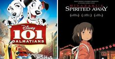 How Many Iconic Animated Films Have You Actually Seen