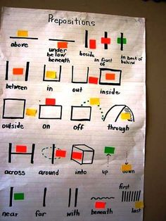Awesome dynamic anchor chart or center activity to practice prepositions - can remove post-its and practice repeatedly.
