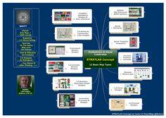 Visual Leadership - STRATLAS Concept by Notium ... Gallery of CARTA 2.0 SmartMaps