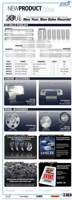 2014 CCI New Product News