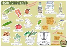 La ricetta del Dato Vegetale Bimby in un solo disegno