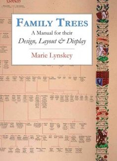 Ideas for designing and displaying your family tree. #genealogy