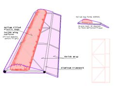ultralight aircraft plans | Full sized image http://floatingmid.com/winginsides.jpg