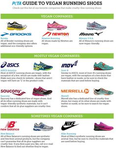 PETA's guide to vegan running shoes! I hadn't thought about my running shoes! Glad I wear brooks!