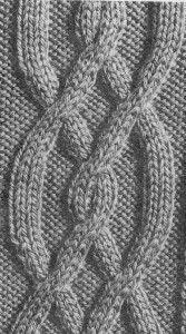 exemple de torsade pour faire un pull irlandais au tricot