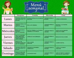 Dieta Disociada Healthy Menu, Healthy Diet Recipes, Healthy Nutrition, Real Food Recipes, Healthy Life, Good Fat Foods, Good Foods To Eat, Obesity Help, Weight Loss Photos