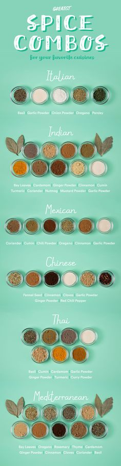 Learn how to re-create flavors from your favorite dishes. #greatist https://greatist.com/eat/a-visual-guide-to-spice-combinations