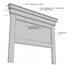 Ana White | Build a Mantel Moulding Headboard | Free and Easy DIY Project and Furniture Plans