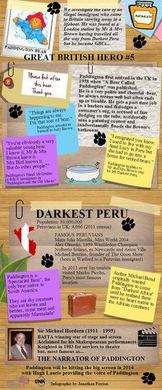 Infographic on Paddington Bear Paddington Bear Books, Ours Paddington, Paddington Bear Party, English Activities, Activities For Kids, Spectacled Bear, Bear Theme, Author Studies, Thinking Day