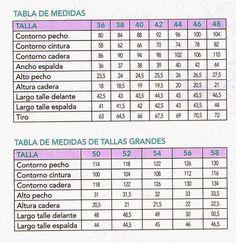 Patrones de Costura: TABLAS DE MEDIDAS PARA MUJER Y NIÑ@S