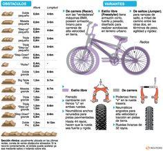 Juegos Olímpicos Londres 2012 | Ciclismo - BMX | Deportes | Juegos Olímpicos Londres 2012 | El Universo