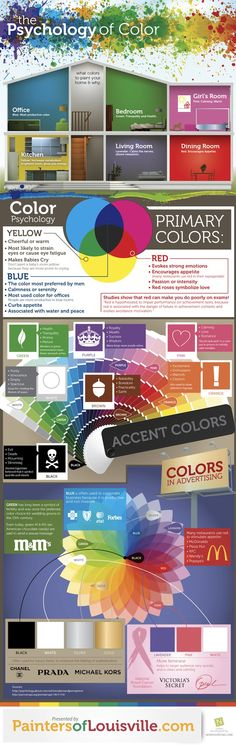 Psychology infographic and charts Color theory.The psychology of colours - How to use colours in interior design -. Web Design, House Design, Graphic Design, Design Color, Logo Design, Design Basics, Brand Design, Garden Design, Sweet Home