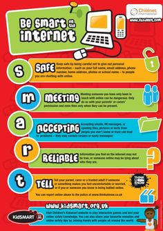 Internet safety poster. Be S.M.A.R.T. on the Internet.