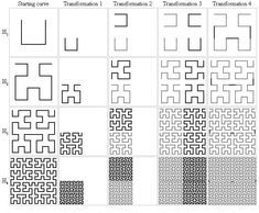 1246 -- Hilbert Curve Intersections