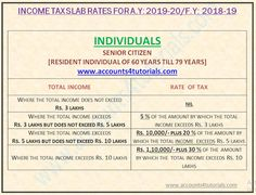 income tax slab rates in India for F.Y: for senior citizens, Tax Payment, Tax Refund, Income Tax, Higher Education, Citizen, Finance, India, College Teaching, Economics