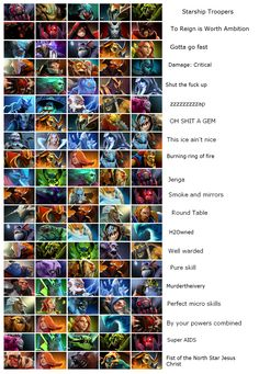 I have finally found all the perfect team compositions! : DotA2