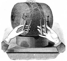 FIG. 783. POSITION AND MOVEMENTS OF THE HANDS.