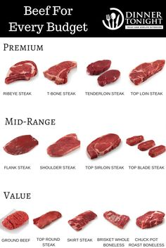 Know which beef cuts typically cost more, and which you should choose if on a budget. Grilling Recipes, Meat Recipes, Grilled Steak Recipes, Grilling Tips, Cooking 101, Cooking Recipes, Good Food, Yummy Food, Food Facts