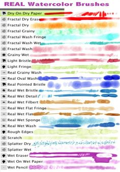 Corel Painter Brushes Tutorial REAL Watercolor brushes