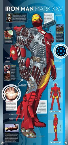 Iron Man MARK XXV cross section, without the body.