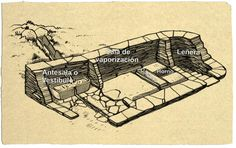 MUVICC - Museo Virtual de la Cultura Castreña
