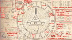 Gravity Falls mysteries | Gravity Falls is chock-full of secret messages.