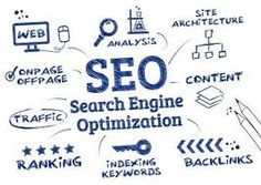 SEO Firm Los Angeles | seo services
