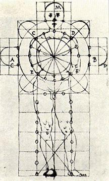 Francesco di Giorgio Trattati di architettura [Treatises on architecture] Manuscripts, 1476-1492.CPSA Palladio's Literary Predecessors