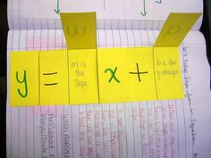 Make Graphing Using Slope-Intercept Form jump off the page with these notebooking ideas