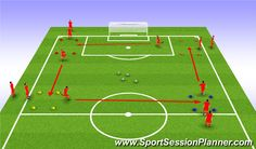 Football/Soccer Session Plan Drill (Colour): Speed with and without the ball (15 mins)