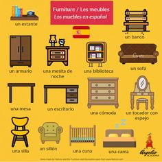 Spanish 1, Spanish Words, Learn Spanish, Spanish Lessons, Spanish Vocabulary, Spanish Language Learning, Teaching Spanish, Languages, Mario