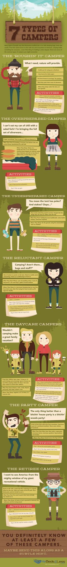 7 Types of Campers