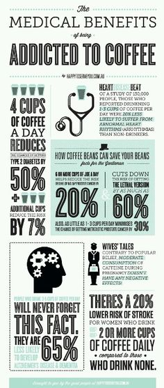 HA! I'm never giving up my coffee addiction! :)