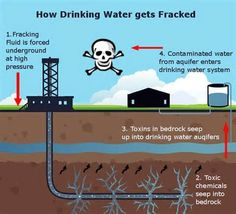 fracking water use - - Yahoo Image Search Results