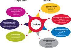 Coaching als centraal instrument; organisaties en professionals laten kiezen voor verbinding vanuit mijn coachende rol