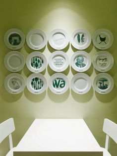 A lot of pictures.China Plate Wall Displays: Cheap and Easy! Decorative plate wall with linear arrangement