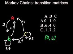 Markov Chains Transition Matrices
