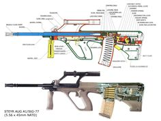 "Steyr (pronounced ""shtire"") AUG assault rifle cutaway drawing. Adopted for the Austrian army in 1977 (not a typo, that's ""nineteen seventy-seven"")."