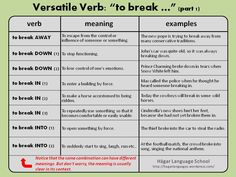 "Versatile Verb: ""to break"" (part 1) Phrasal Verbs"