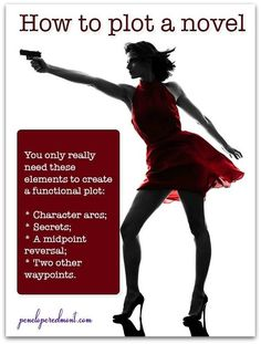 Hate plotting? Try focusing just on your characters. Plotting Fiction: 3 Plotting Tips To Make It Easy