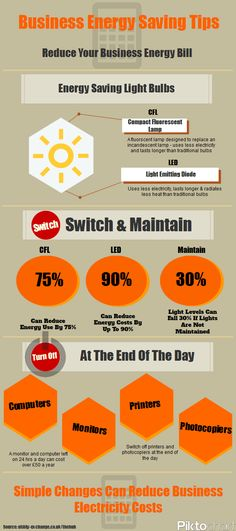 Business Energy Saving Tips - An Infographic | Weekly Energy Saving Tips, Energy Trends, Life at Utility-Exchange and much more