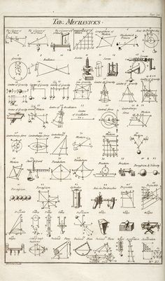 Table of simple mechanisms, from Chambers' Cyclopedia, Mechanical Engineering Design, Mechanical Design, Mechanical Power, Physics And Mathematics, Machine Design, Things To Know, Polaroid, Science And Technology, Infographic
