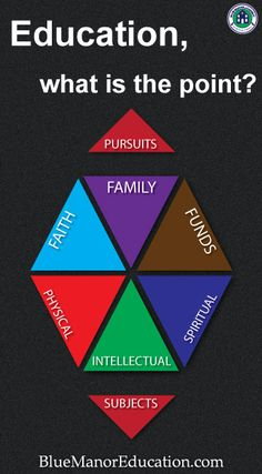 My focuses are purple, green and red <3