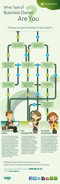 What type of business owner are you? | Savvy Social Media 4U | http://savvysocialmedia4u.com | Michelle Arbore